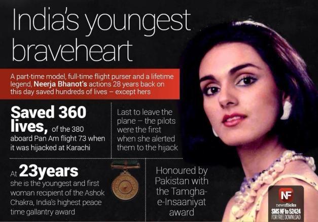 Neerja Bhanot Heroine of PA 73